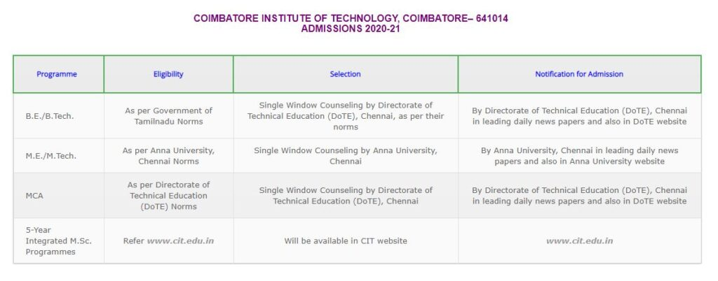 cit programme eligibility selection notification