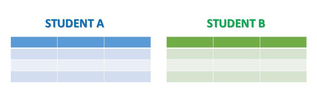 tnea 2020 example choice list