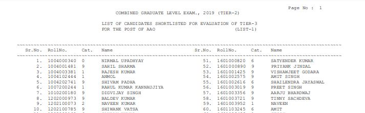 SSC Delhi Police SI and CAPF Result 2020