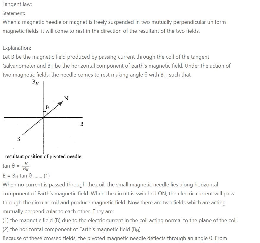 What is tangent law? Discuss in detail