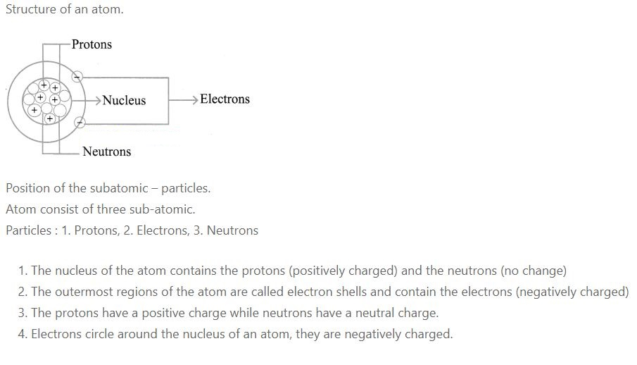 Draw the atom structure and explain it