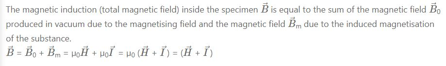 What is meant by magnetic induction
